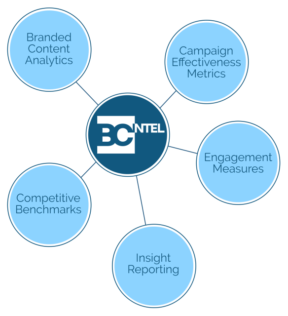 BCI_will_deliver_graphic